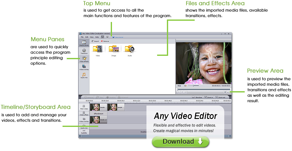 Edit video with Any Video Editor software